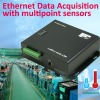 Ethernet Multipoint Temperature Monitoring System