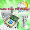 Low Power design for Temperature Humidity Controller