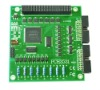 PCH2531 pc104+ bus data acquisition card