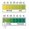 Precise test strips for PH