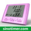 Room Hygrometer and Thermometer with backlight