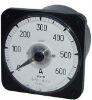 Round panel meter
