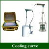 Used for heat treatment oil test equipment