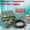 Wireless Multiple Current Temperature Monitoring System