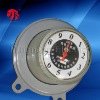 surge arrester frequency counter meter